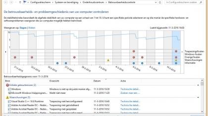 Windows 7 Betrouwbaarheidscontrole.