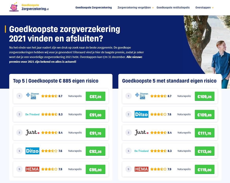 Zorgverzekeringen vergelijken kan op Goedkoopstezorgverzekering.nl.